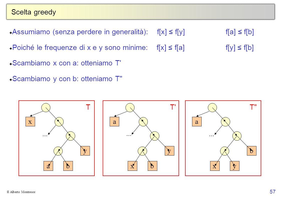 Assumiamo (senza perdere in generalità): f[x] ≤ f[y] f[a] ≤ f[b]